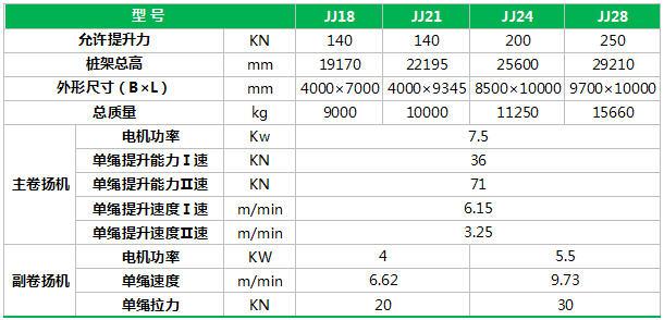 jbo电竞技术参数